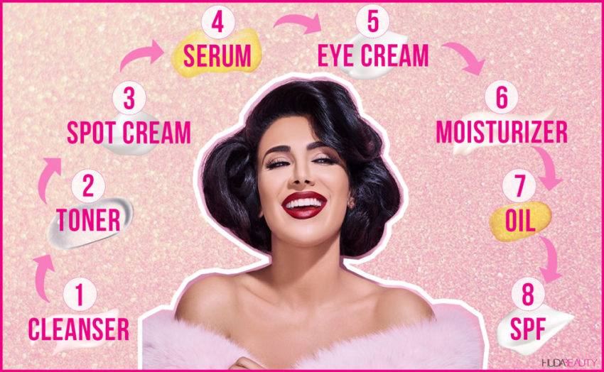 how-to-stock skin care (1)